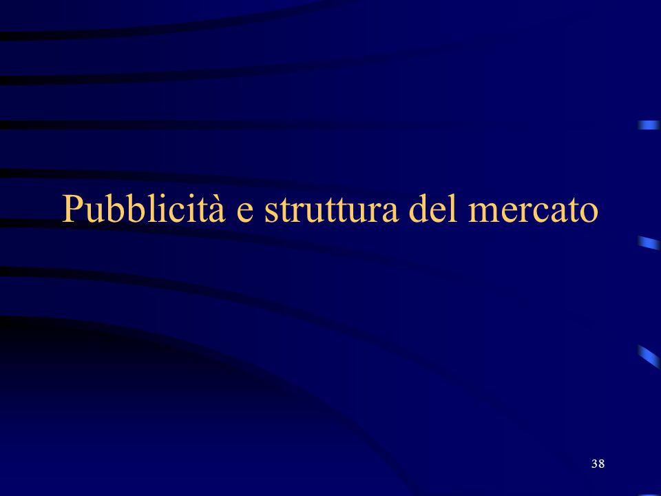 38 Pubblicità e struttura del mercato