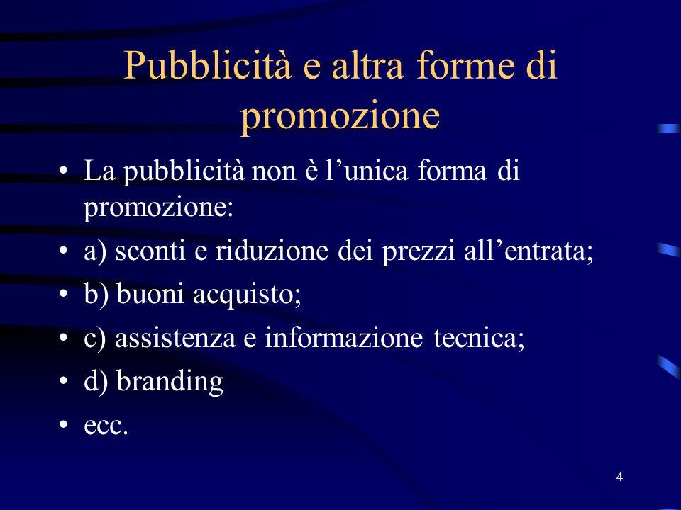 4 Pubblicità e altra forme di promozione La pubblicità non è l'unica forma di promozione: a) sconti e riduzione dei prezzi all'entrata; b) buoni acquisto; c) assistenza e informazione tecnica; d) branding ecc.