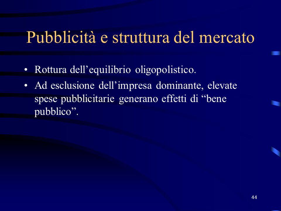44 Pubblicità e struttura del mercato Rottura dell'equilibrio oligopolistico.