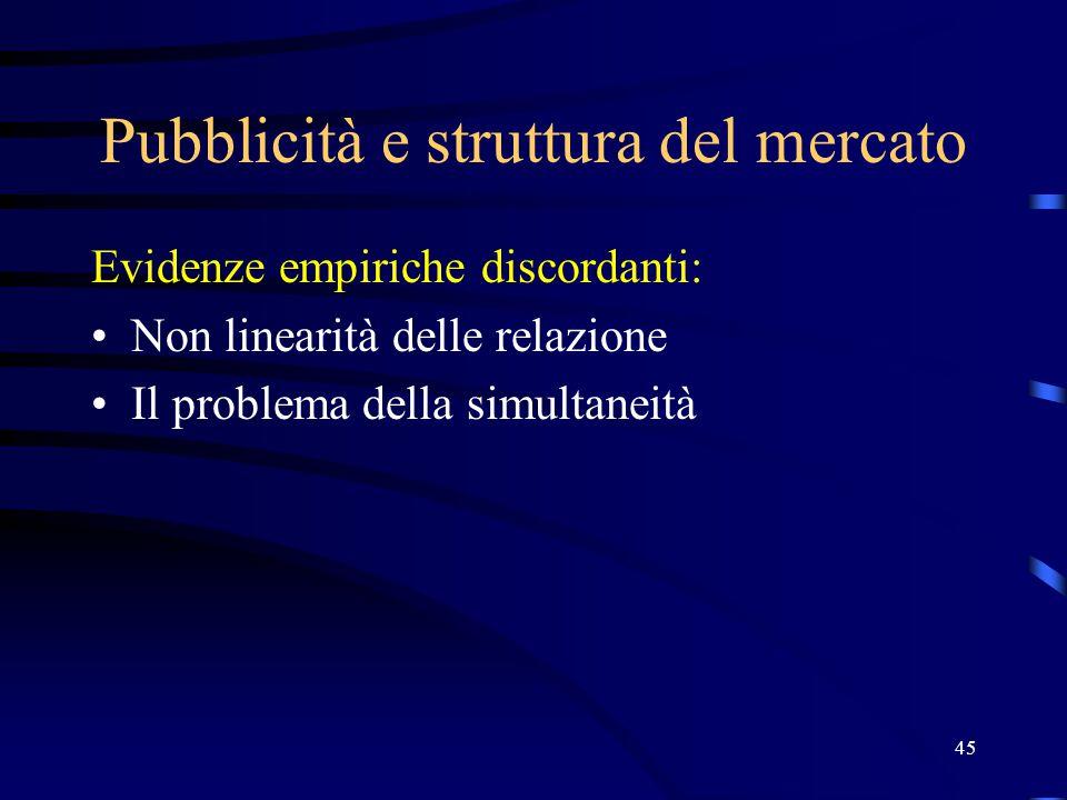 45 Pubblicità e struttura del mercato Evidenze empiriche discordanti: Non linearità delle relazione Il problema della simultaneità
