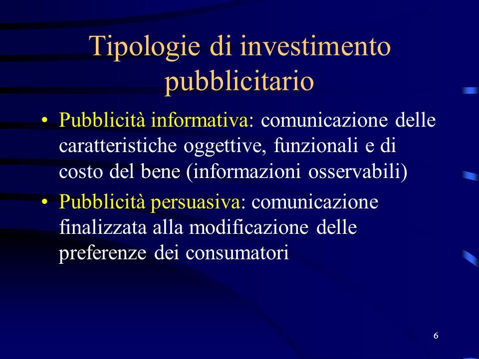 6 Tipologie di investimento pubblicitario Pubblicità informativa: comunicazione delle caratteristiche oggettive, funzionali e di costo del bene (informazioni osservabili) Pubblicità persuasiva: comunicazione finalizzata alla modificazione delle preferenze dei consumatori