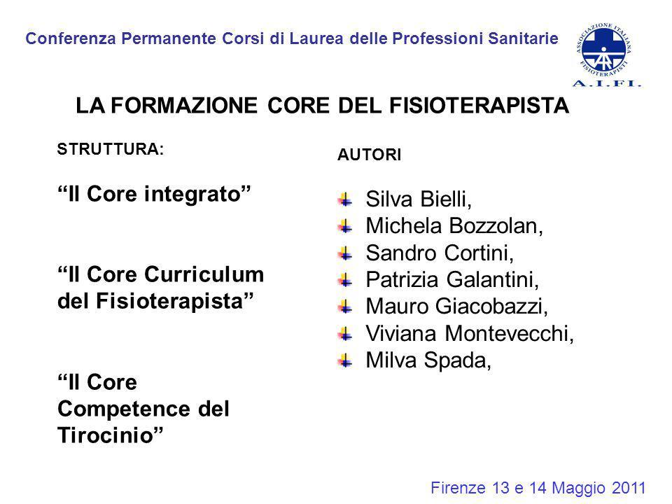 """LA FORMAZIONE CORE DEL FISIOTERAPISTA STRUTTURA: """"Il Core integrato"""" """"Il Core Curriculum del Fisioterapista"""" """"Il Core Competence del Tirocinio"""" AUTORI"""