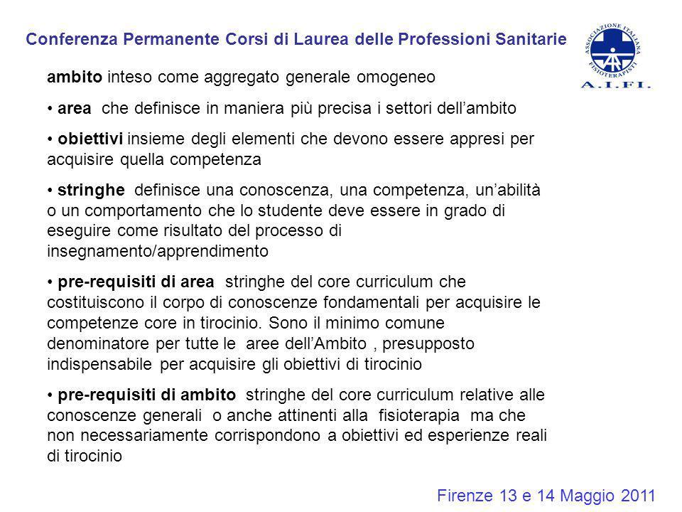 Conferenza Permanente Corsi di Laurea delle Professioni Sanitarie Firenze 13 e 14 Maggio 2011 ambito inteso come aggregato generale omogeneo area che