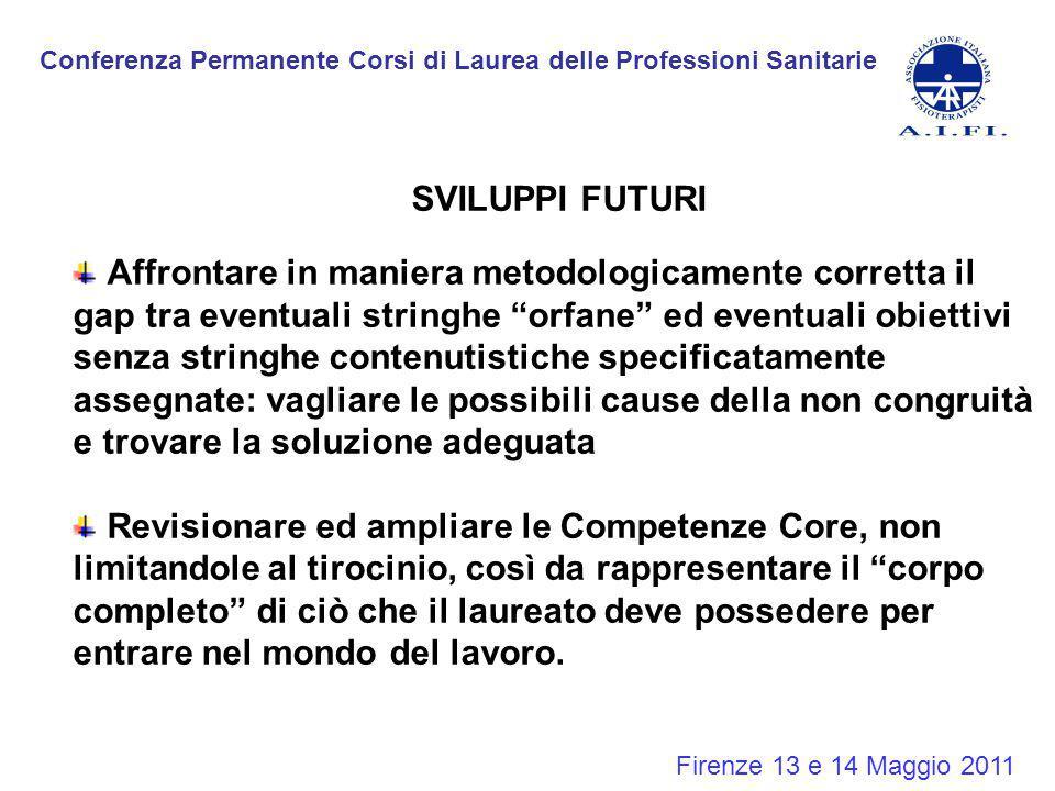 Conferenza Permanente Corsi di Laurea delle Professioni Sanitarie Firenze 13 e 14 Maggio 2011 SVILUPPI FUTURI Affrontare in maniera metodologicamente