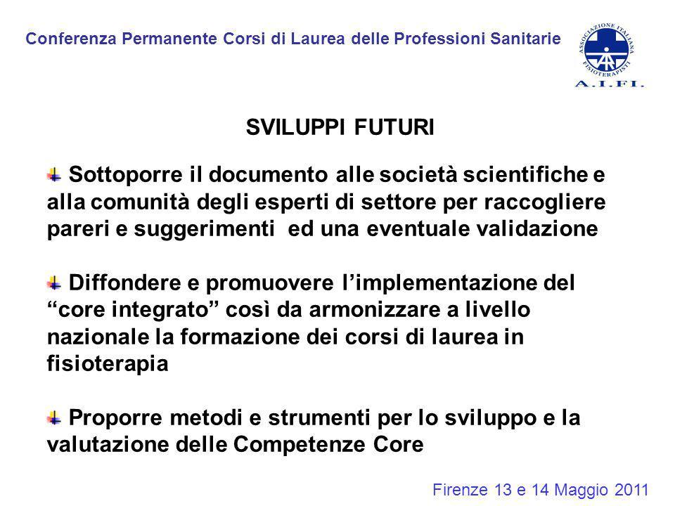 Conferenza Permanente Corsi di Laurea delle Professioni Sanitarie Firenze 13 e 14 Maggio 2011 SVILUPPI FUTURI Sottoporre il documento alle società sci