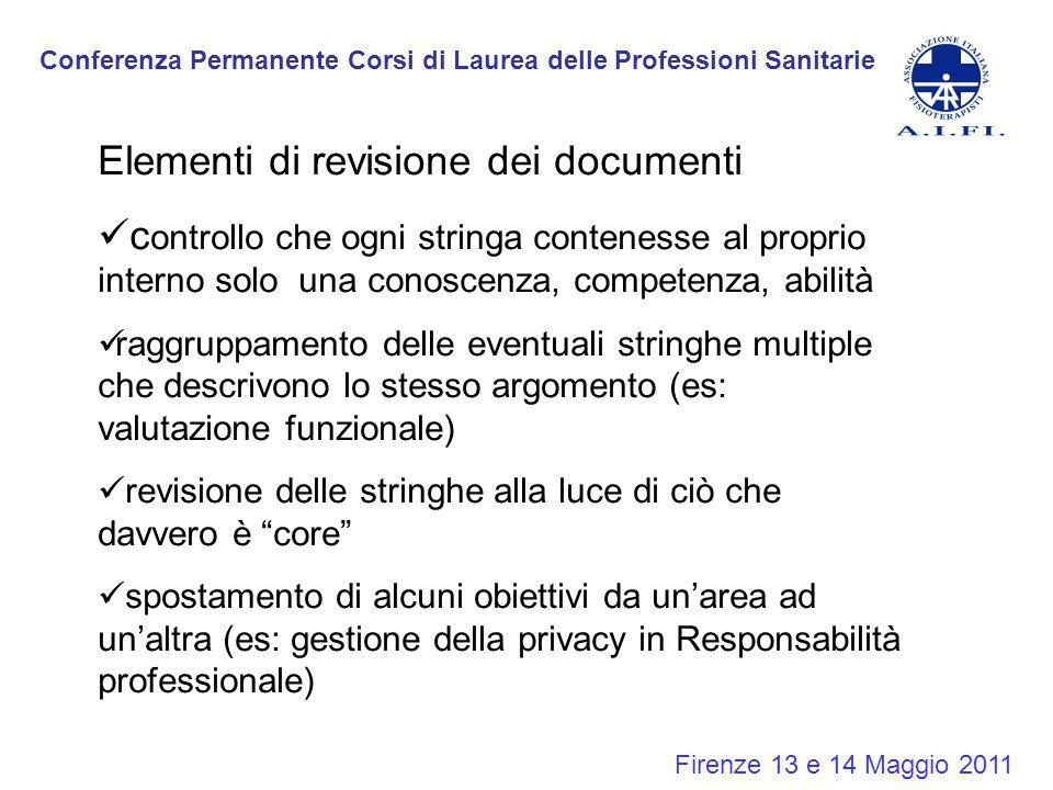 Conferenza Permanente Corsi di Laurea delle Professioni Sanitarie Firenze 13 e 14 Maggio 2011 Elementi di revisione dei documenti c ontrollo che ogni