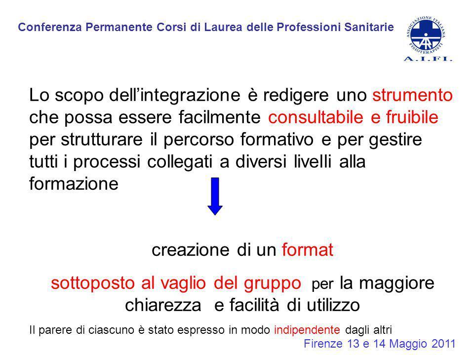 Conferenza Permanente Corsi di Laurea delle Professioni Sanitarie Firenze 13 e 14 Maggio 2011 Lo scopo dell'integrazione è redigere uno strumento che