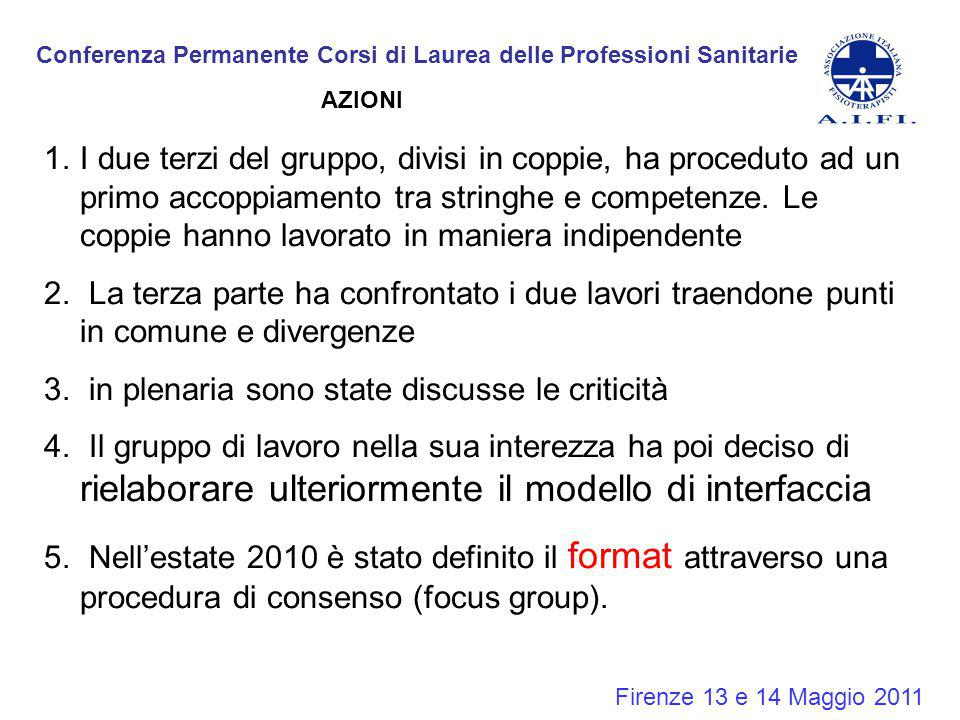 Conferenza Permanente Corsi di Laurea delle Professioni Sanitarie Firenze 13 e 14 Maggio 2011 1.I due terzi del gruppo, divisi in coppie, ha proceduto