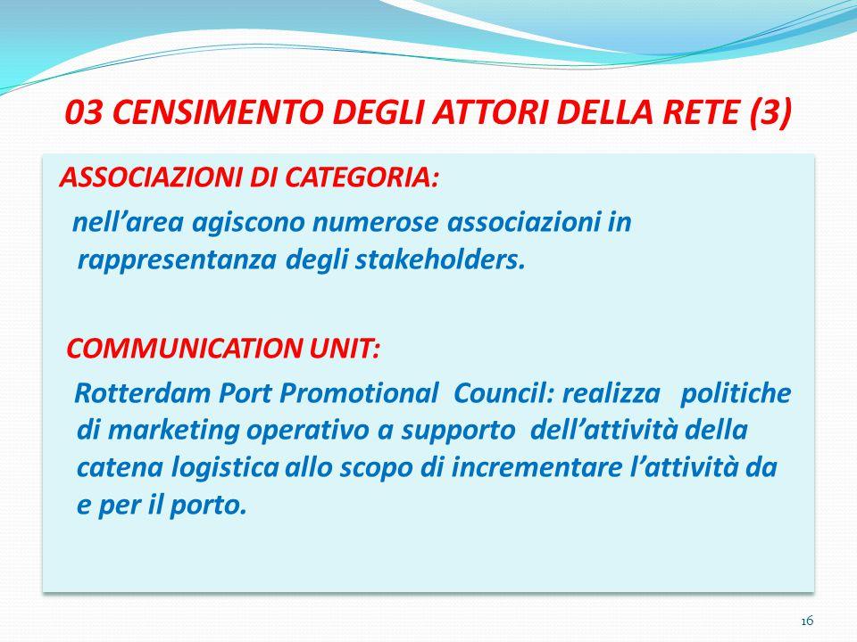 03 CENSIMENTO DEGLI ATTORI DELLA RETE (3) ASSOCIAZIONI DI CATEGORIA: nell'area agiscono numerose associazioni in rappresentanza degli stakeholders.