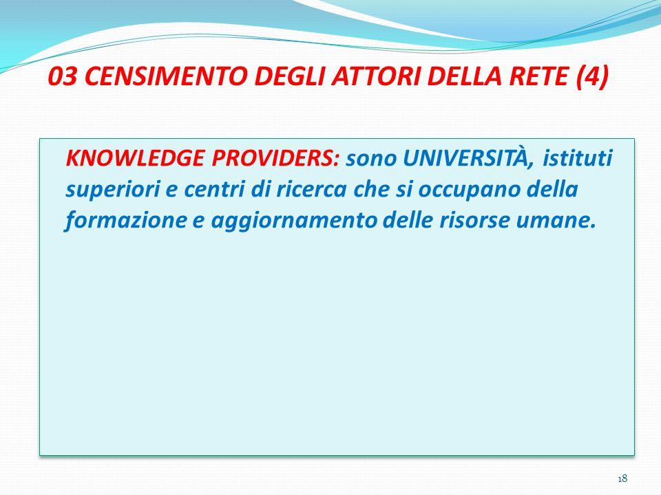 03 CENSIMENTO DEGLI ATTORI DELLA RETE (4) KNOWLEDGE PROVIDERS: sono UNIVERSITÀ, istituti superiori e centri di ricerca che si occupano della formazione e aggiornamento delle risorse umane.