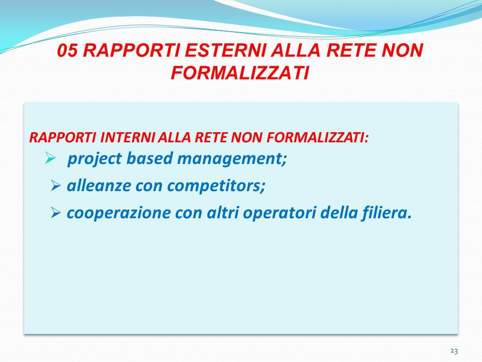 05 RAPPORTI ESTERNI ALLA RETE NON FORMALIZZATI RAPPORTI INTERNI ALLA RETE NON FORMALIZZATI:  project based management;  alleanze con competitors;  cooperazione con altri operatori della filiera.