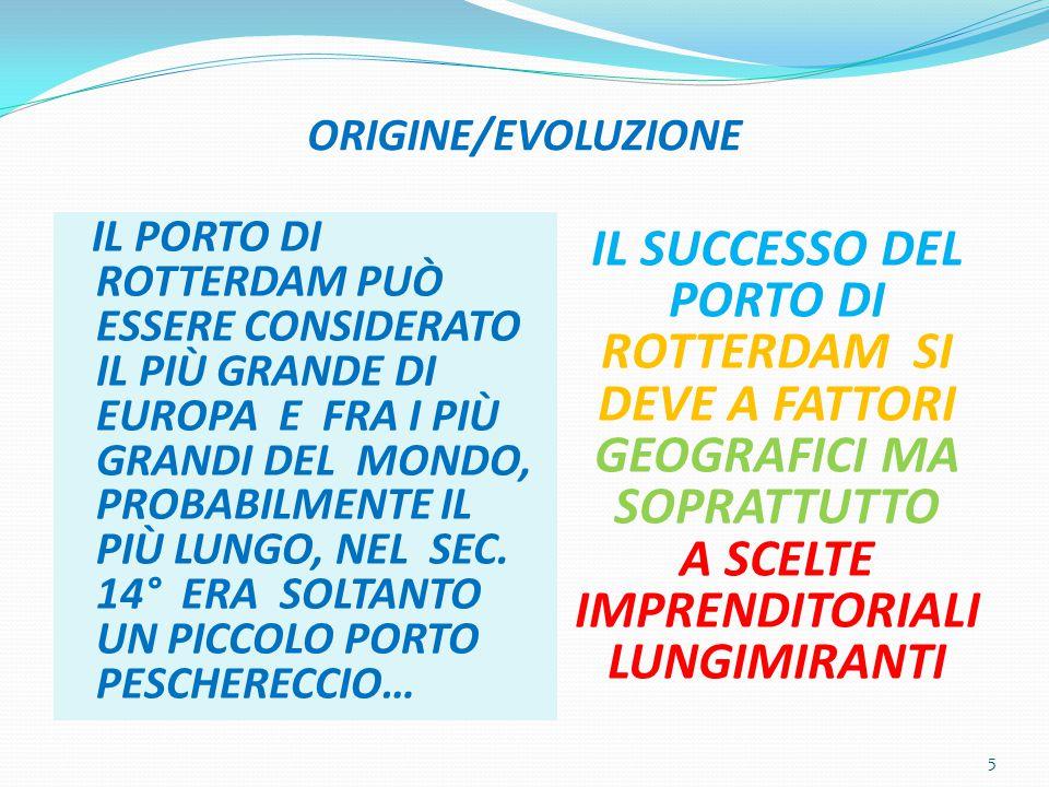 ORIGINE/EVOLUZIONE IL PORTO DI ROTTERDAM PUÒ ESSERE CONSIDERATO IL PIÙ GRANDE DI EUROPA E FRA I PIÙ GRANDI DEL MONDO, PROBABILMENTE IL PIÙ LUNGO, NEL