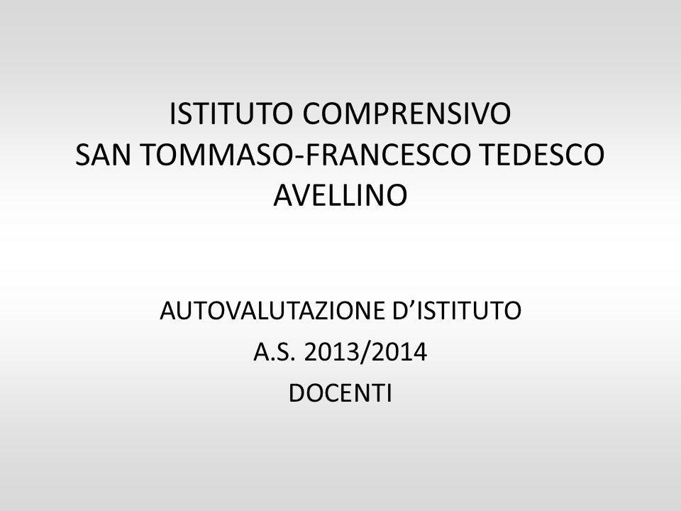 ISTITUTO COMPRENSIVO SAN TOMMASO-FRANCESCO TEDESCO AVELLINO AUTOVALUTAZIONE D'ISTITUTO A.S. 2013/2014 DOCENTI