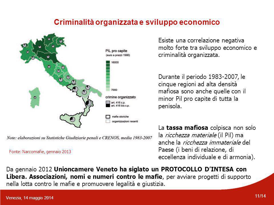 11/14 Venezia, 14 maggio 2014 Criminalità organizzata e sviluppo economico Esiste una correlazione negativa molto forte tra sviluppo economico e criminalità organizzata.