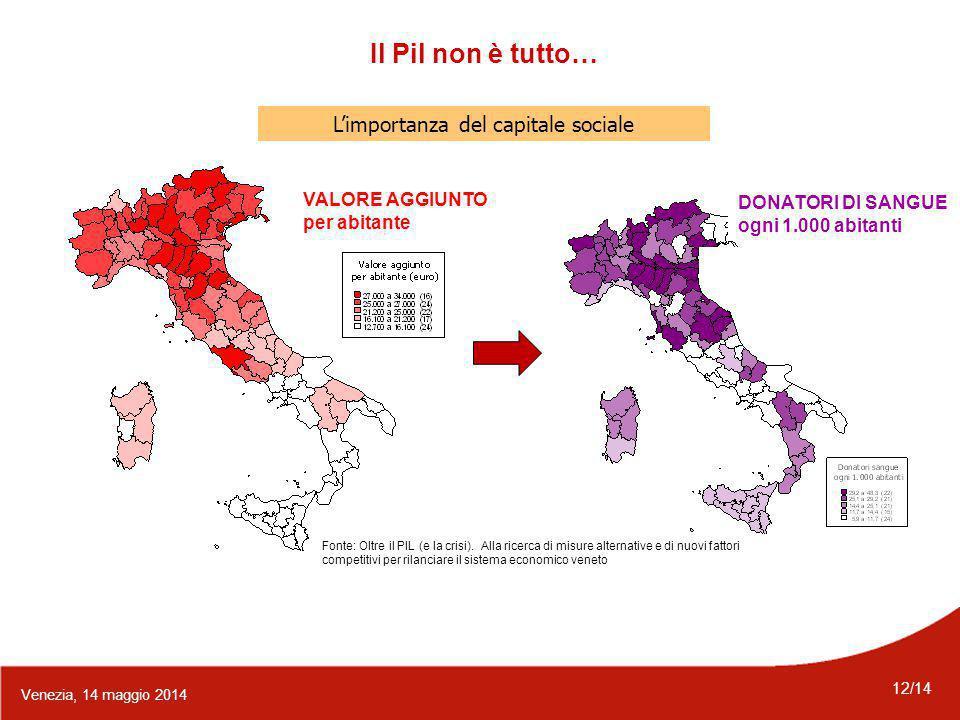 12/14 Venezia, 14 maggio 2014 Il Pil non è tutto… VALORE AGGIUNTO per abitante DONATORI DI SANGUE ogni 1.000 abitanti L'importanza del capitale sociale Fonte: Oltre il PIL (e la crisi).