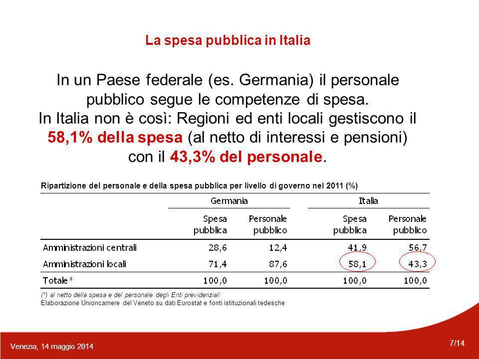 7/14 Venezia, 14 maggio 2014 La spesa pubblica in Italia In un Paese federale (es.