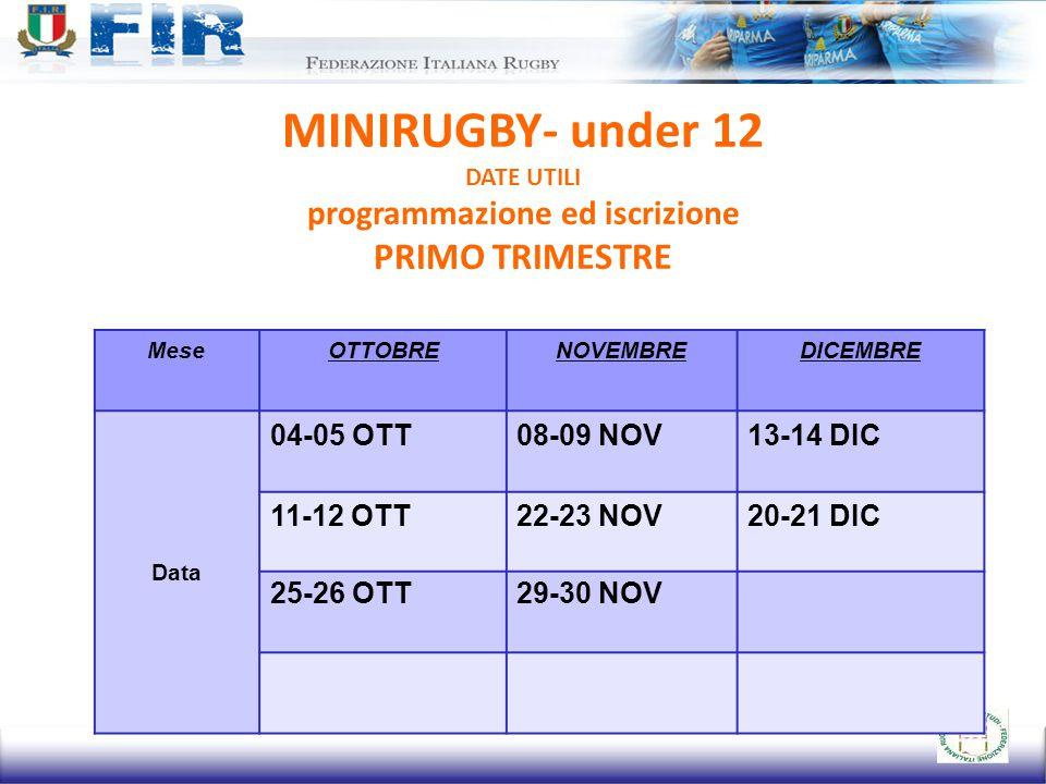 MINIRUGBY- under 12 DATE UTILI programmazione ed iscrizione PRIMO TRIMESTRE MeseOTTOBRENOVEMBREDICEMBRE Data 04-05 OTT08-09 NOV13-14 DIC 11-12 OTT22-2