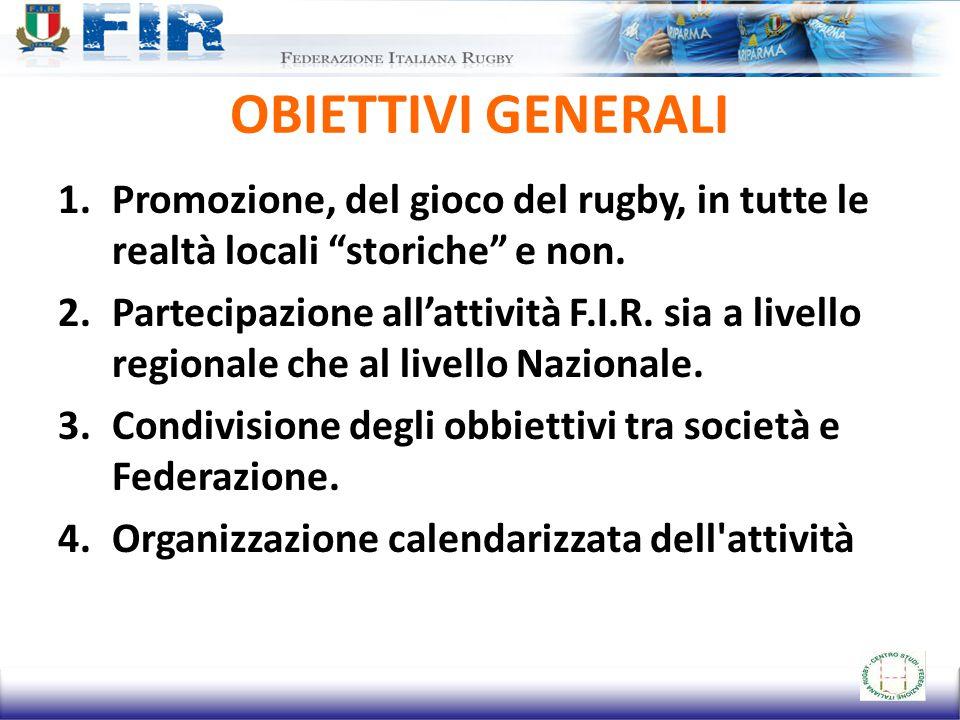 MACRO ORGANIZZAZZIONE Minirugby 1)MINIRUGBY- under 6 - 8 – 10 CONCENTRAMENTI fra più club in base ai criteri di organizzazione.