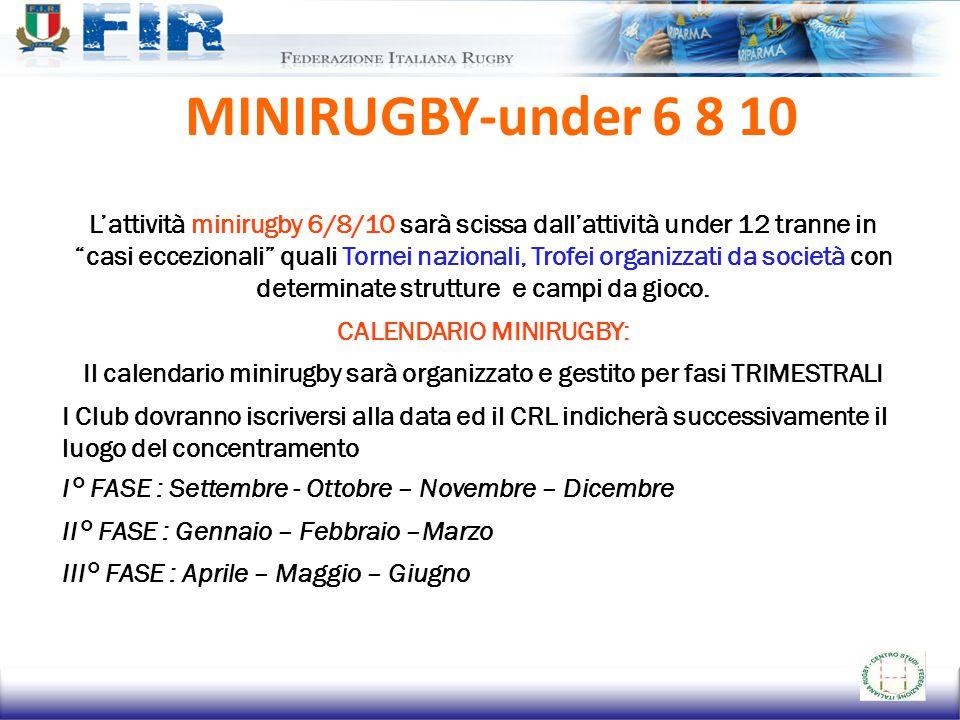 MINIRUGBY-under 6 8 10 ORGANIZZAZIONE E GESTIONE RAGGRUPPAMENTO : La società che desidera organizzare un raggruppamento minirugby deve: 1.
