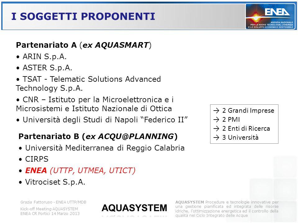 I SOGGETTI PROPONENTI Grazia Fattoruso - ENEA UTTP/MDB Kick-off Meeting AQUASYSTEM ENEA CR Portici 14 Marzo 2013 AQUASYSTEM Procedure e tecnologie inn
