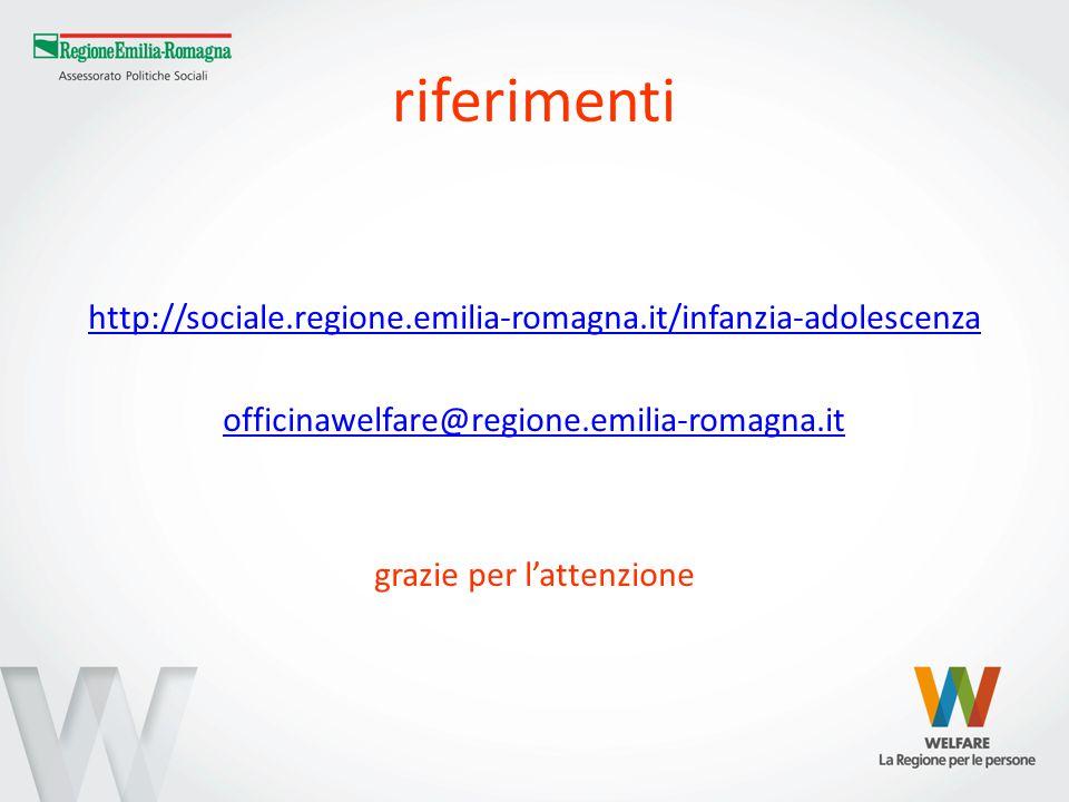 riferimenti http://sociale.regione.emilia-romagna.it/infanzia-adolescenza officinawelfare@regione.emilia-romagna.it grazie per l'attenzione