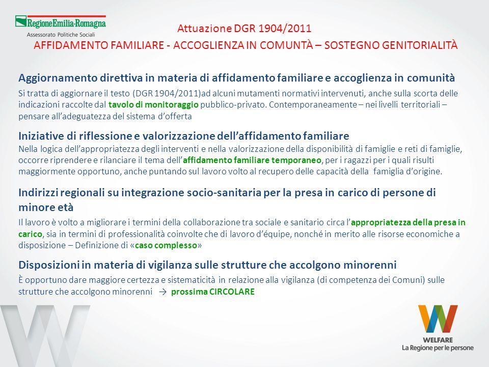 Attuazione DGR 1904/2011 AFFIDAMENTO FAMILIARE - ACCOGLIENZA IN COMUNTÀ – SOSTEGNO GENITORIALITÀ Aggiornamento direttiva in materia di affidamento familiare e accoglienza in comunità Si tratta di aggiornare il testo (DGR 1904/2011)ad alcuni mutamenti normativi intervenuti, anche sulla scorta delle indicazioni raccolte dal tavolo di monitoraggio pubblico-privato.