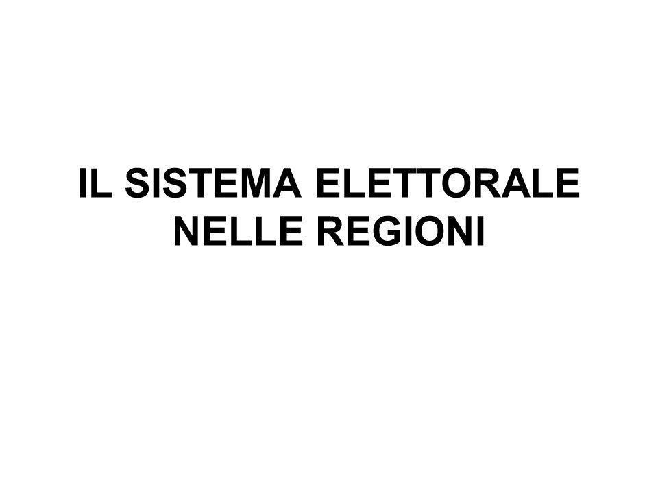 Regionali 2005 Calabria Candidati e ListeVoti%SeggiVoti%Seggi LOIERO AGAZIO 662.72258,935 DEMOCRATICI SINISTRA 168.33515,457 DL.LA MARGHERITA157.67814,477 U.D.EUR POPOLARI94.3738,664 SDI-ALTRI74.4486,833 RIF.COM.56.0035,142 PROGETTO CALABRIE45.7044,22 UNITI PER CALABRIA37.0503,4 REP.EUR.-ALTRI26.8022,46 LISTA CONSUMATORI1.7440,16 TOTALE COALIZIONE662.13760,7825 ABRAMO SERGIO 446.63439,721 UDC112.89210,366 FORZA ITALIA108.6069,975 ALLEANZA NAZIONALE107.9379,915 NUOVO PSI58.4585,373 CON ABRAMO27.1602,49 MOV.IDEA SOC.