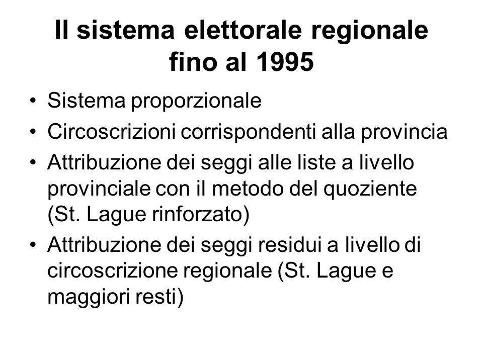 Il sistema elettorale regionale fino al 1995 Sistema proporzionale Circoscrizioni corrispondenti alla provincia Attribuzione dei seggi alle liste a livello provinciale con il metodo del quoziente (St.