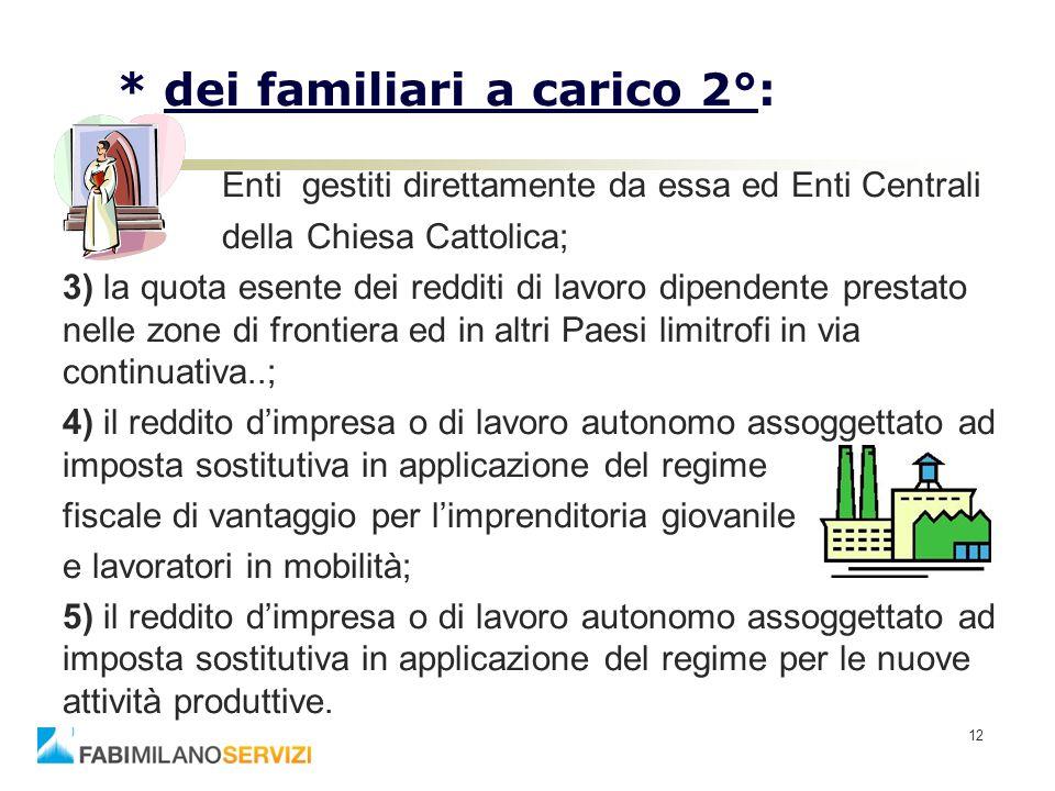 12 * dei familiari a carico 2°: Enti gestiti direttamente da essa ed Enti Centrali della Chiesa Cattolica; 3) la quota esente dei redditi di lavoro di