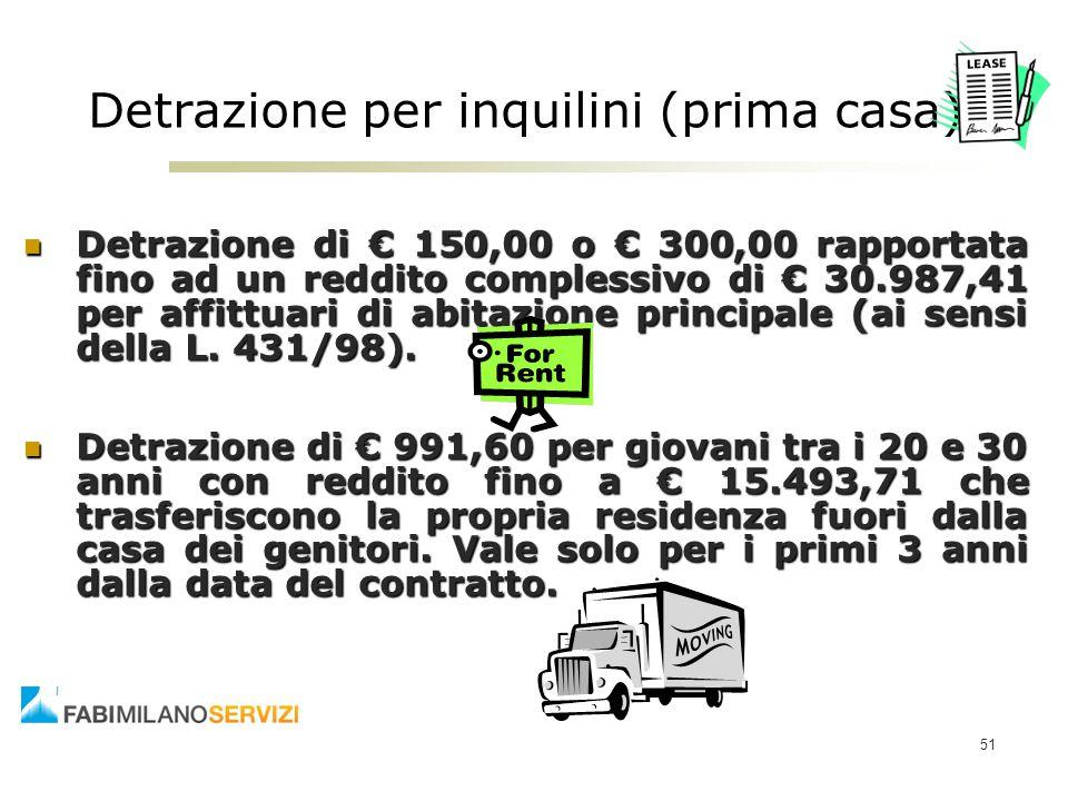 Detrazione per inquilini (prima casa) Detrazione di € 150,00 o € 300,00 rapportata fino ad un reddito complessivo di € 30.987,41 per affittuari di abi
