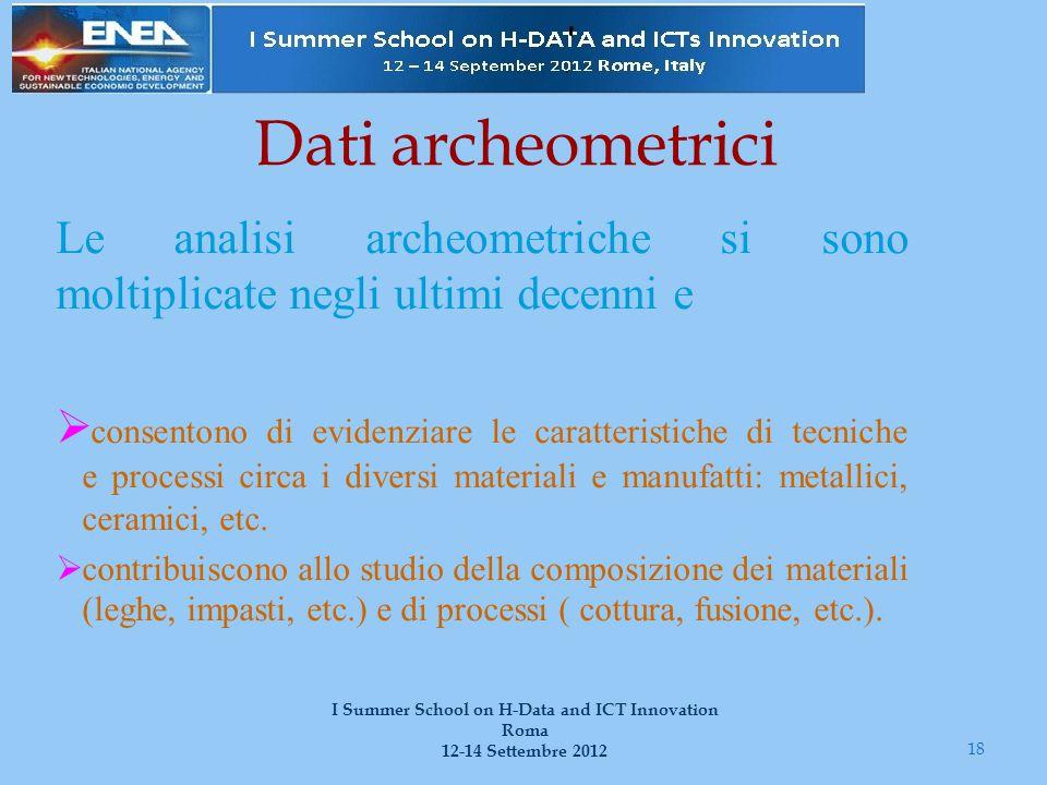 Dati archeometrici Le analisi archeometriche si sono moltiplicate negli ultimi decenni e  consentono di evidenziare le caratteristiche di tecniche e processi circa i diversi materiali e manufatti: metallici, ceramici, etc.