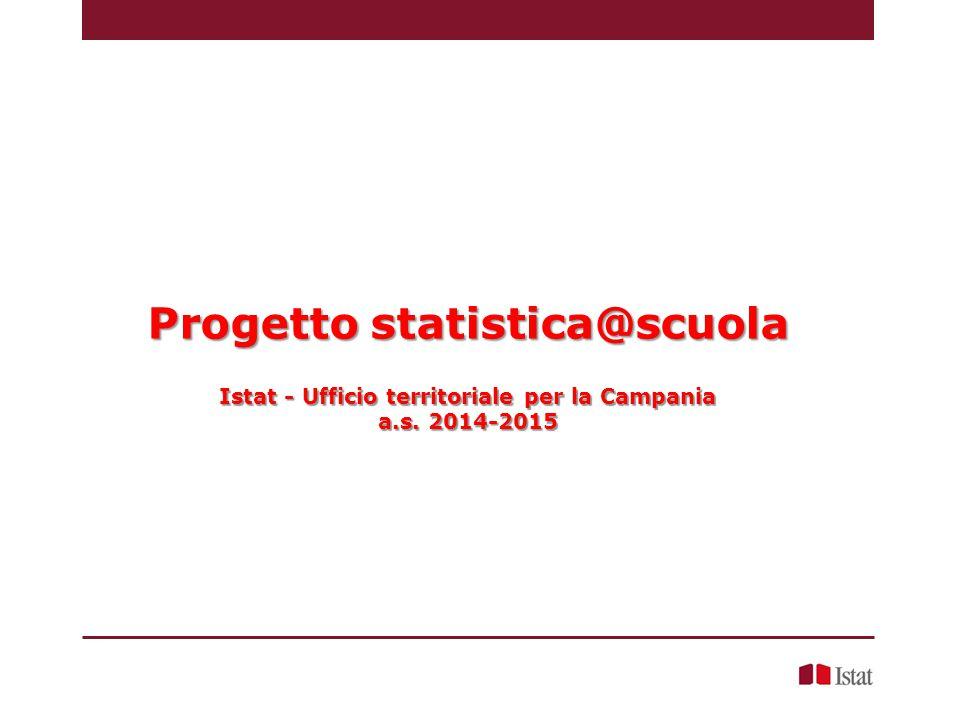 Progetto statistica@scuola Istat - Ufficio territoriale per la Campania a.s. 2014-2015