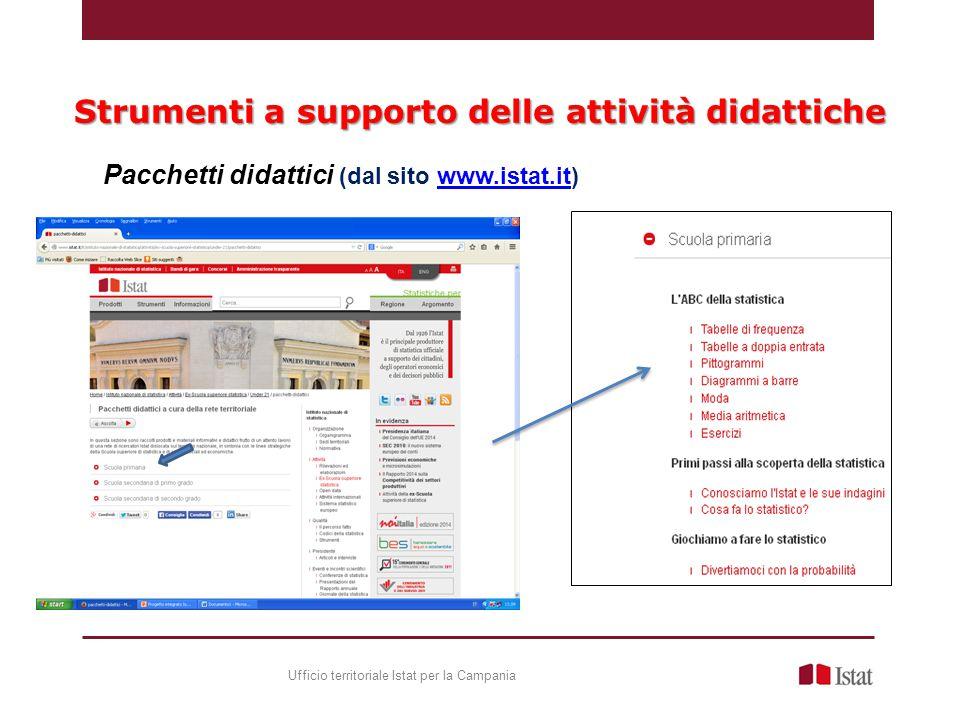 Strumenti a supporto delle attività didattiche Ufficio territoriale Istat per la Campania Pacchetti didattici (dal sito www.istat.it)www.istat.it