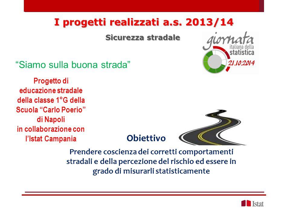 Siamo sulla buona strada Progetto di educazione stradale della classe 1°G della Scuola Carlo Poerio di Napoli in collaborazione con l'Istat Campania I progetti realizzati a.s.