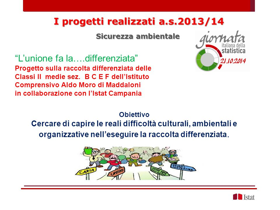 I progetti realizzati a.s.2013/14 Sicurezza ambientale Obiettivo Cercare di capire le reali difficoltà culturali, ambientali e organizzative nell'eseguire la raccolta differenziata.
