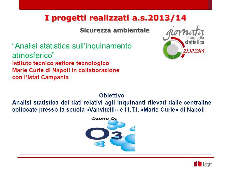 I progetti realizzati a.s.2013/14 Sicurezza ambientale Obiettivo Analisi statistica dei dati relativi agli inquinanti rilevati dalle centraline collocate presso la scuola «Vanvitelli» e l'I.T.I.