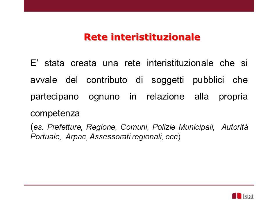 E' stata creata una rete interistituzionale che si avvale del contributo di soggetti pubblici che partecipano ognuno in relazione alla propria competenza ( es.