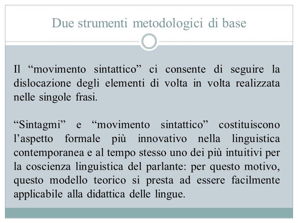 """Il """"movimento sintattico"""" ci consente di seguire la dislocazione degli elementi di volta in volta realizzata nelle singole frasi. """"Sintagmi"""" e """"movime"""