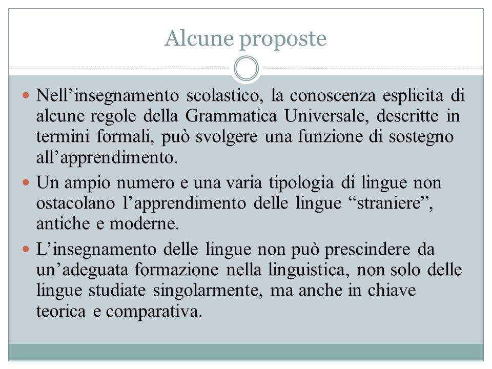 Alcune proposte Nell'insegnamento scolastico, la conoscenza esplicita di alcune regole della Grammatica Universale, descritte in termini formali, può