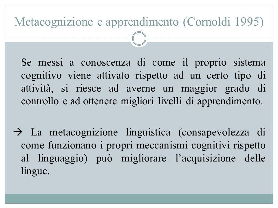 Metacognizione e apprendimento (Cornoldi 1995) Se messi a conoscenza di come il proprio sistema cognitivo viene attivato rispetto ad un certo tipo di