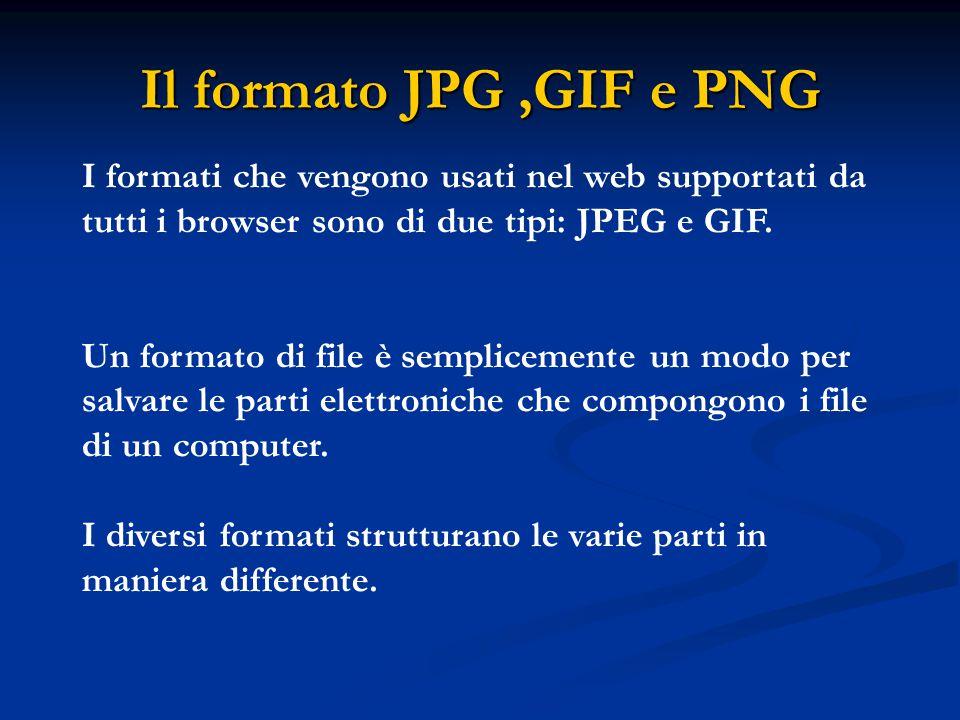 Il formato JPG,GIF e PNG I formati che vengono usati nel web supportati da tutti i browser sono di due tipi: JPEG e GIF. Un formato di file è semplice