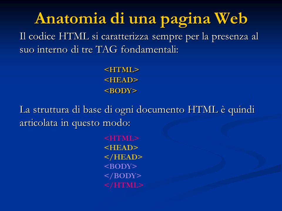 Anatomia di una pagina Web Il codice HTML si caratterizza sempre per la presenza al suo interno di tre TAG fondamentali: La struttura di base di ogni