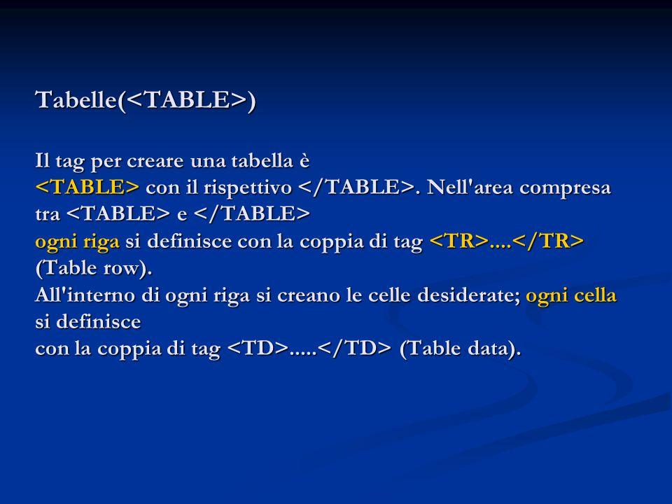 Tabelle( ) Il tag per creare una tabella è con il rispettivo. Nell'area compresa tra e ogni riga si definisce con la coppia di tag.... (Table row). Al