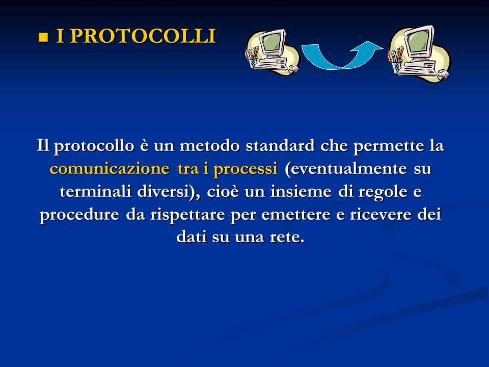 Il protocollo è un metodo standard che permette la comunicazione tra i processi (eventualmente su terminali diversi), cioè un insieme di regole e proc