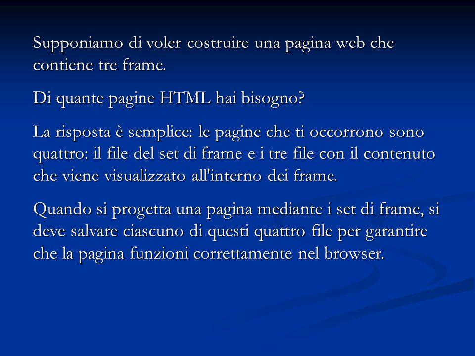 Supponiamo di voler costruire una pagina web che contiene tre frame. Di quante pagine HTML hai bisogno? La risposta è semplice: le pagine che ti occor