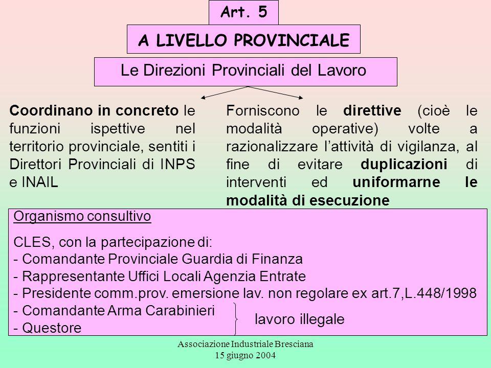 Associazione Industriale Bresciana 15 giugno 2004 Art. 5 A LIVELLO PROVINCIALE Le Direzioni Provinciali del Lavoro Organismo consultivo CLES, con la p