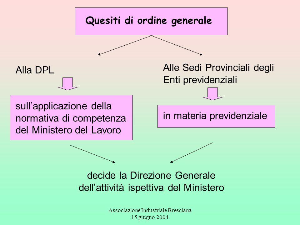 Associazione Industriale Bresciana 15 giugno 2004 Quesiti di ordine generale Alla DPL sull'applicazione della normativa di competenza del Ministero de
