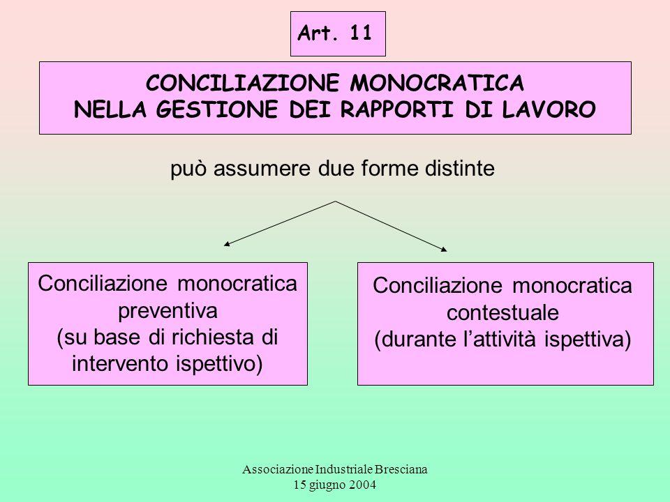 Associazione Industriale Bresciana 15 giugno 2004 Art. 11 CONCILIAZIONE MONOCRATICA NELLA GESTIONE DEI RAPPORTI DI LAVORO può assumere due forme disti