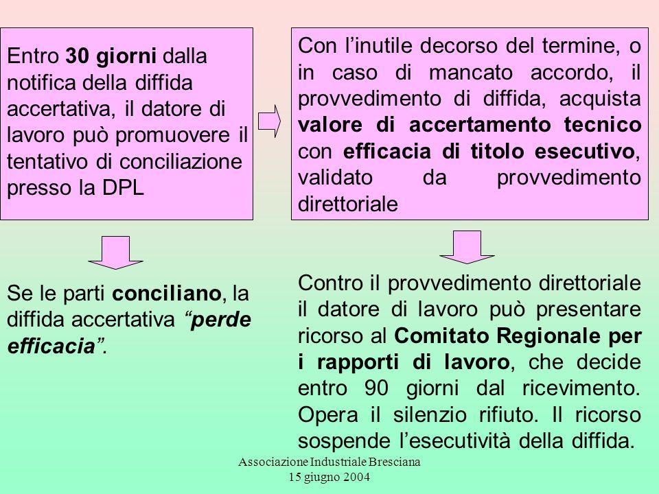 Associazione Industriale Bresciana 15 giugno 2004 Con l'inutile decorso del termine, o in caso di mancato accordo, il provvedimento di diffida, acquis