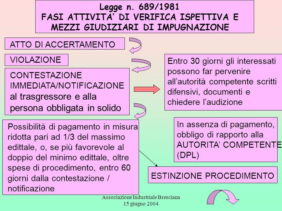 Associazione Industriale Bresciana 15 giugno 2004 Legge n. 689/1981 FASI ATTIVITA' DI VERIFICA ISPETTIVA E MEZZI GIUDIZIARI DI IMPUGNAZIONE ATTO DI AC